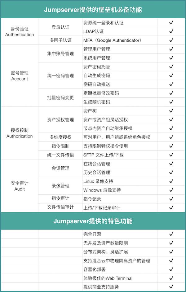 Jumpserver功能
